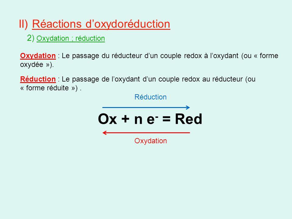 II) Réactions d'oxydoréduction 2) Oxydation ; réduction Oxydation : Le passage du réducteur d'un couple redox à l'oxydant (ou « forme oxydée »). Réduc