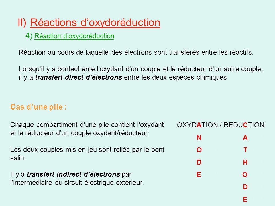 II) Réactions d'oxydoréduction 4) Réaction d'oxydoréduction Cas d'une pile : Chaque compartiment d'une pile contient l'oxydant et le réducteur d'un co