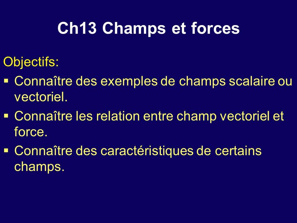 Ch13 Champs et forces Objectifs:  Connaître des exemples de champs scalaire ou vectoriel.  Connaître les relation entre champ vectoriel et force. 