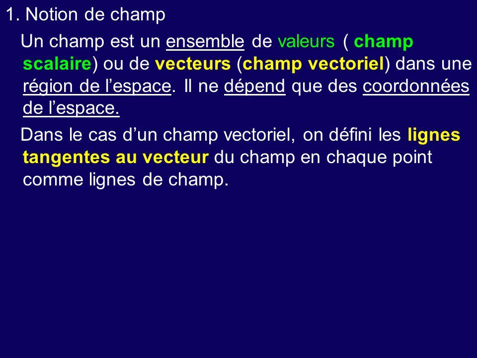 1. Notion de champ Un champ est un ensemble de valeurs ( champ scalaire) ou de vecteurs (champ vectoriel) dans une région de l'espace. Il ne dépend qu
