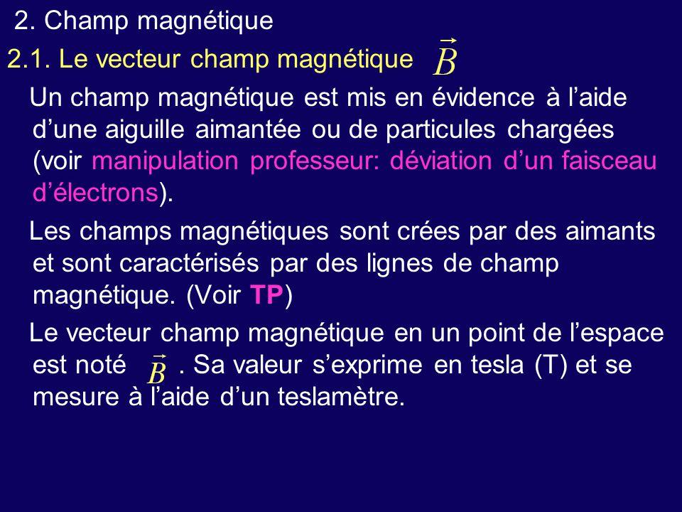 2. Champ magnétique 2.1. Le vecteur champ magnétique Un champ magnétique est mis en évidence à l'aide d'une aiguille aimantée ou de particules chargée