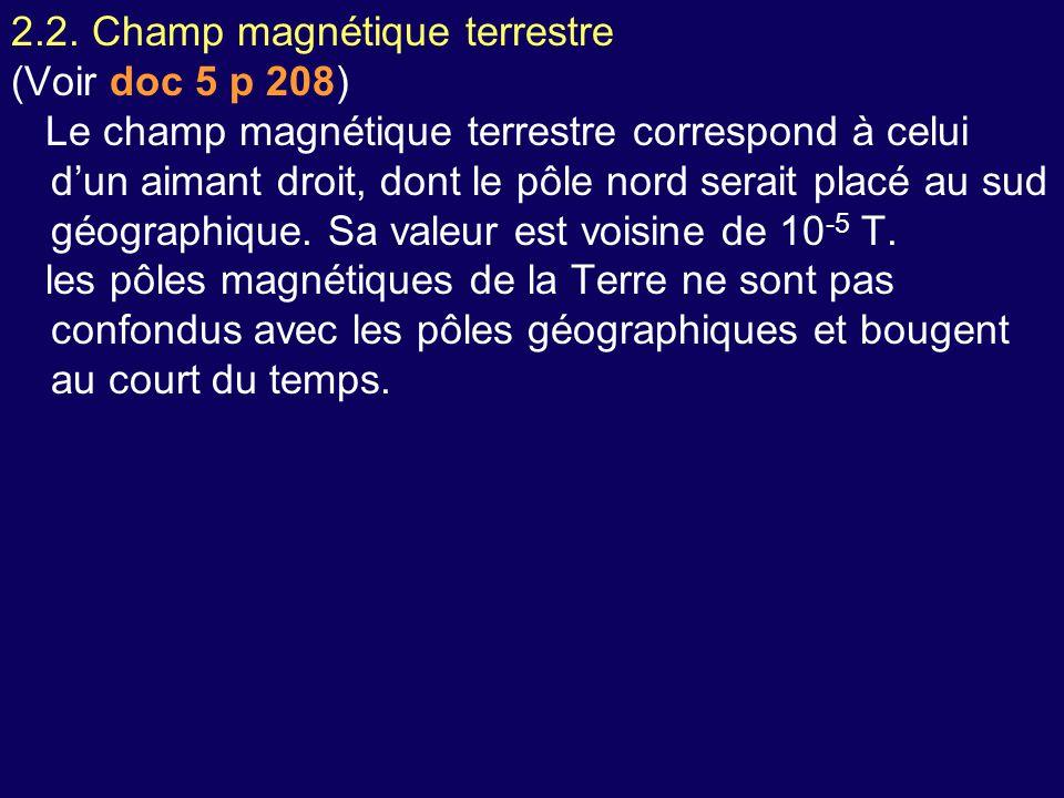 2.2. Champ magnétique terrestre (Voir doc 5 p 208) Le champ magnétique terrestre correspond à celui d'un aimant droit, dont le pôle nord serait placé