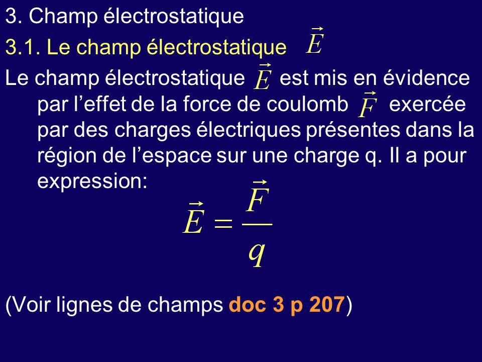 3. Champ électrostatique 3.1. Le champ électrostatique Le champ électrostatique est mis en évidence par l'effet de la force de coulomb exercée par des