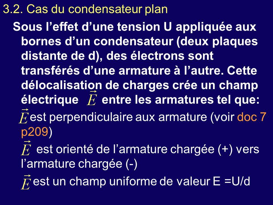 3.2. Cas du condensateur plan Sous l'effet d'une tension U appliquée aux bornes d'un condensateur (deux plaques distante de d), des électrons sont tra