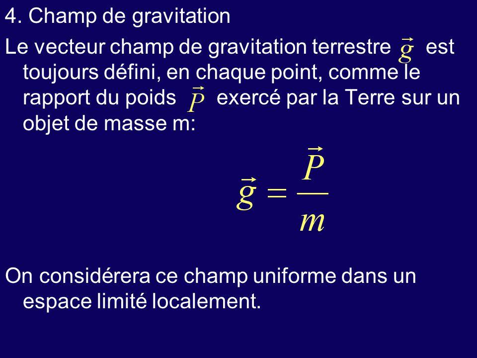 4. Champ de gravitation Le vecteur champ de gravitation terrestre est toujours défini, en chaque point, comme le rapport du poids exercé par la Terre