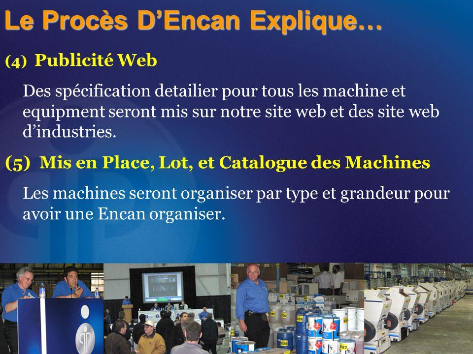 (4) Publicité Web Des spécification detailier pour tous les machine et equipment seront mis sur notre site web et des site web d'industries. (5) Mis e
