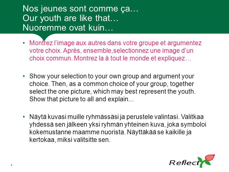 Nos jeunes sont comme ça… Our youth are like that… Nuoremme ovat kuin… Montrez l'image aux autres dans votre groupe et argumentez votre choix. Après,