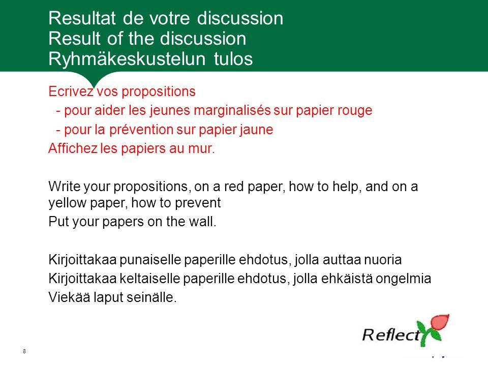 Resultat de votre discussion Result of the discussion Ryhmäkeskustelun tulos Ecrivez vos propositions - pour aider les jeunes marginalisés sur papier rouge - pour la prévention sur papier jaune Affichez les papiers au mur.