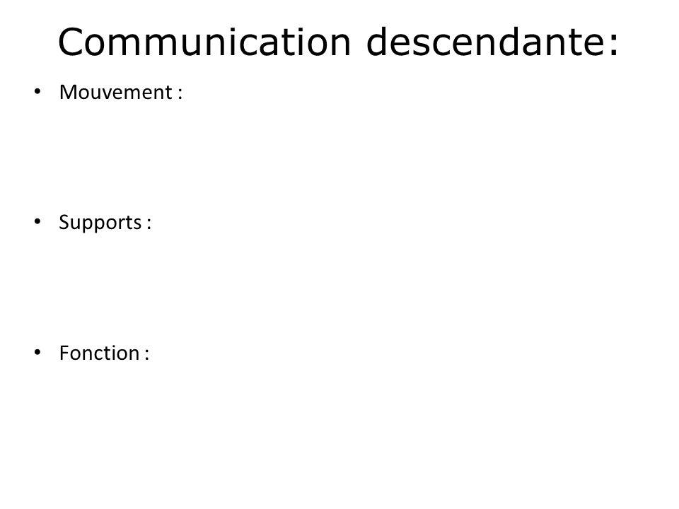 Communication descendante: Mouvement : Supports : Fonction :