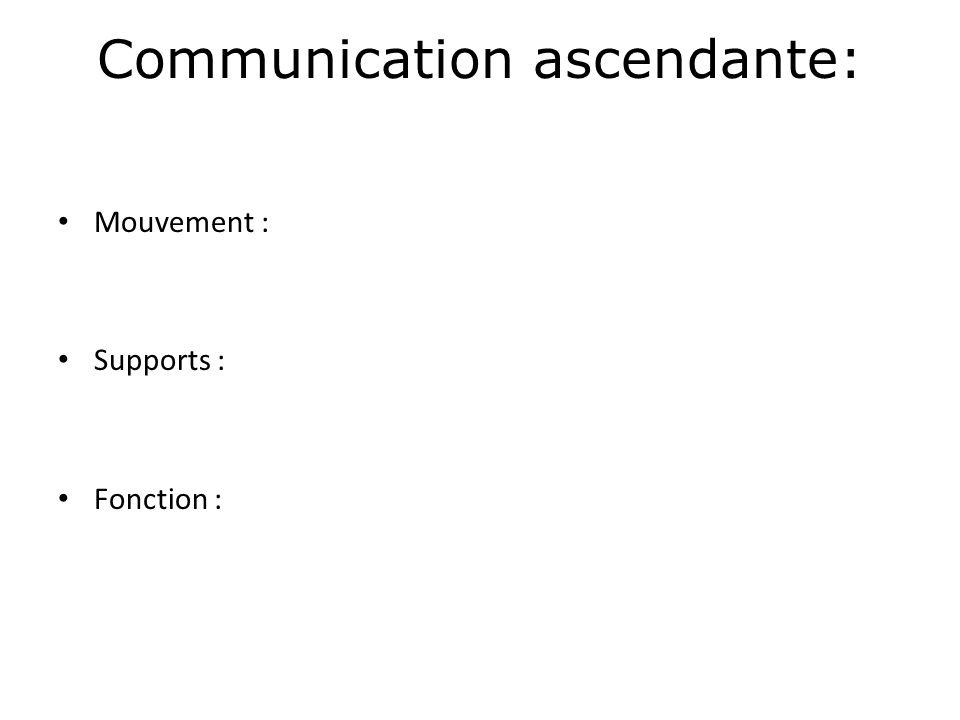 Communication ascendante: Mouvement : Supports : Fonction :