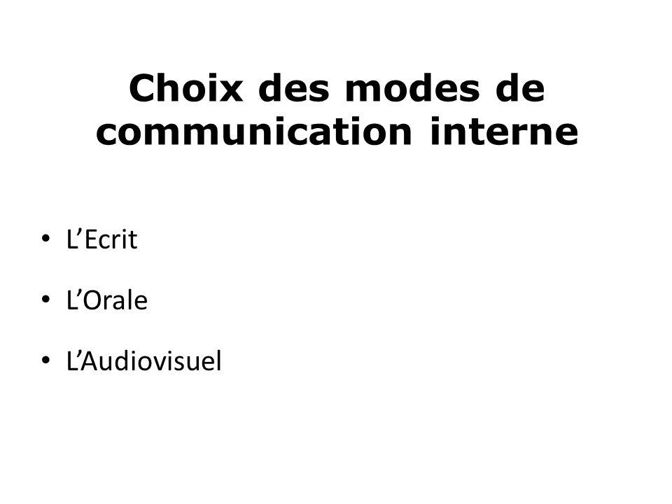 Choix des modes de communication interne L'Ecrit L'Orale L'Audiovisuel