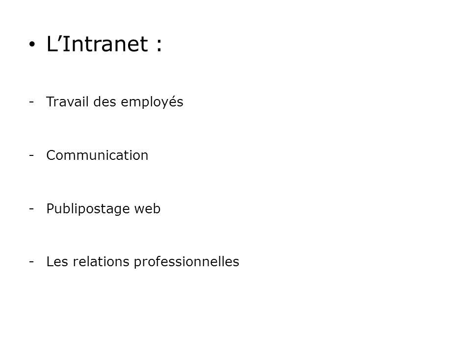 L'Intranet : -Travail des employés -Communication -Publipostage web -Les relations professionnelles
