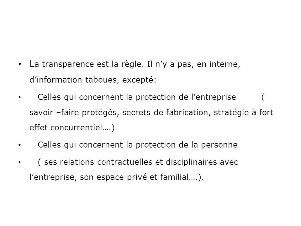 L a transparence est la règle.