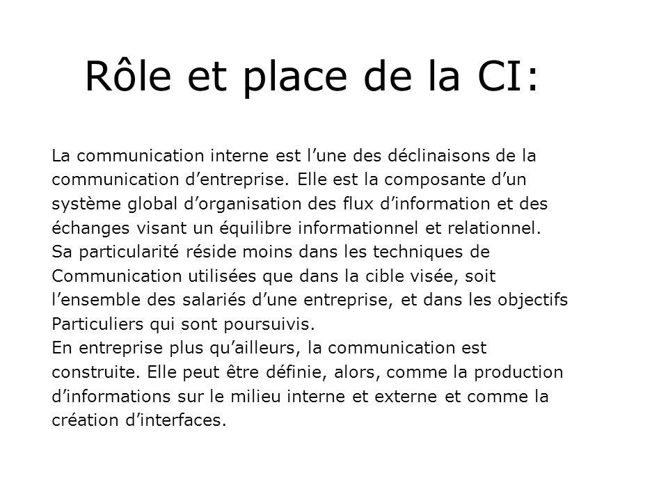 Rôle et place de la CI: La communication interne est l'une des déclinaisons de la communication d'entreprise.