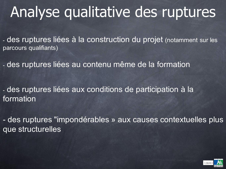 Analyse qualitative des ruptures - des ruptures liées à la construction du projet (notamment sur les parcours qualifiants) - des ruptures liées au con