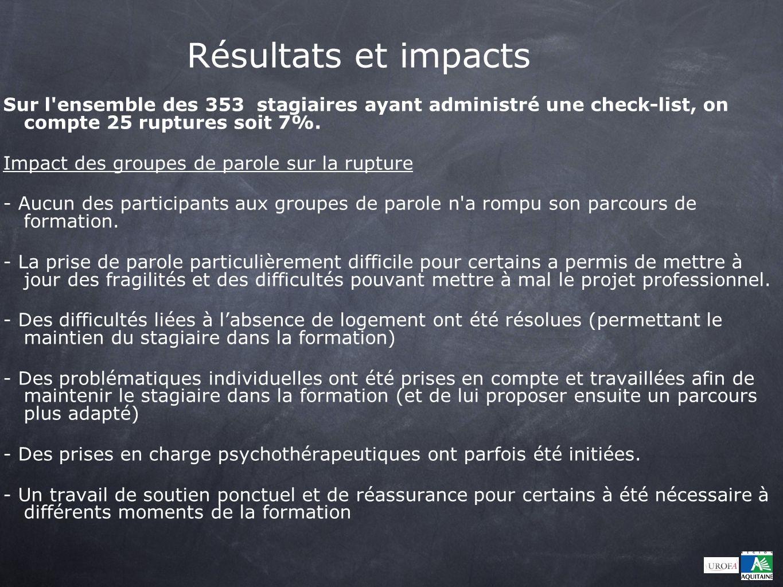 Résultats et impacts Sur l'ensemble des 353 stagiaires ayant administré une check-list, on compte 25 ruptures soit 7%. Impact des groupes de parole su