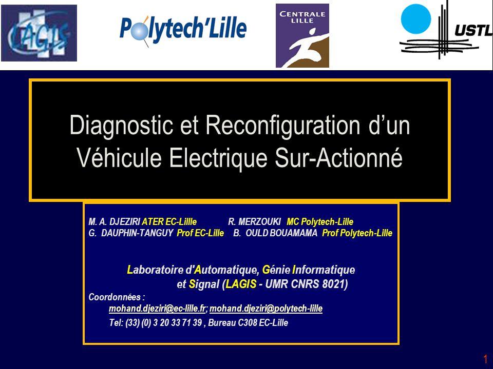 Diagnostic et Reconfiguration d'un Véhicule Electrique Sur-Actionné (Equipe BG 19/02/2009) 32 \55 Sc é nario de simulation  validation de l'algorithme de planification  3 configurations: Traction avant, traction arrière et 4x4  Validation de l'algorithme de diagnostic  Présence d'un défaut externe (crevaison d'un pneumatique)  Présence d'un défaut sur la résistance électrique du moteur  Présence d'un défaut sur la partie mécanique du moteur (variation anormale du paramètre fe)  Visualisation du comportement du véhicule pour chaque situation  Validation du schéma de reconfiguration  Reconfiguration du système en présence d'un défaut sur le moteur de la roue arrière gauche.