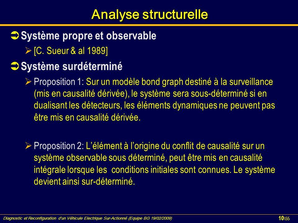 Diagnostic et Reconfiguration d'un Véhicule Electrique Sur-Actionné (Equipe BG 19/02/2009) 10 \55 Analyse structurelle  Système propre et observable