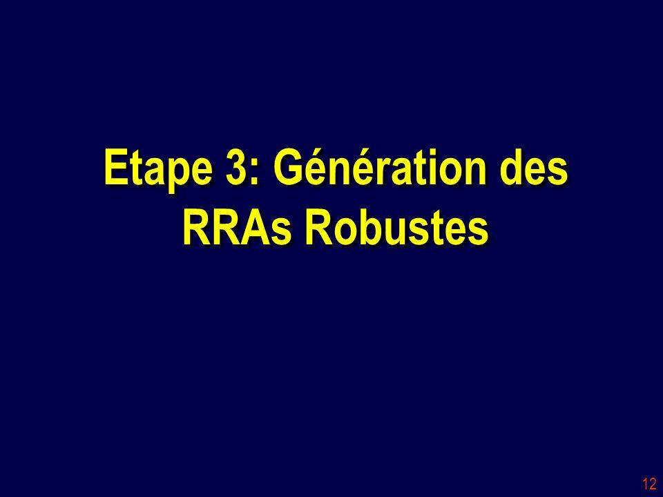 12 Etape 3: Génération des RRAs Robustes