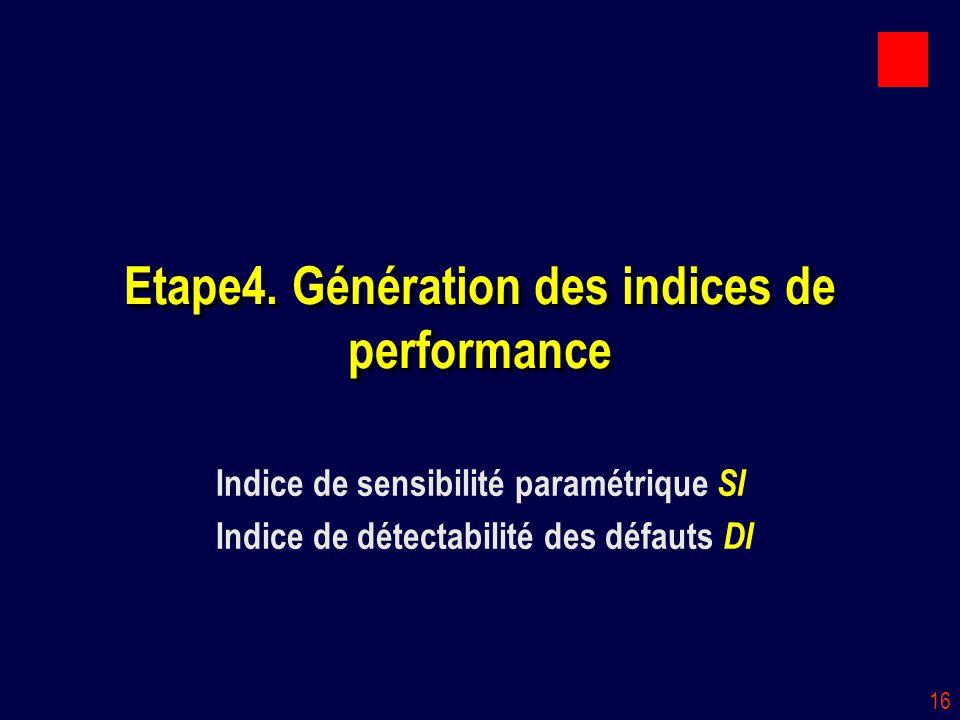 16 Etape4. Génération des indices de performance Indice de sensibilité paramétrique SI Indice de détectabilité des défauts DI