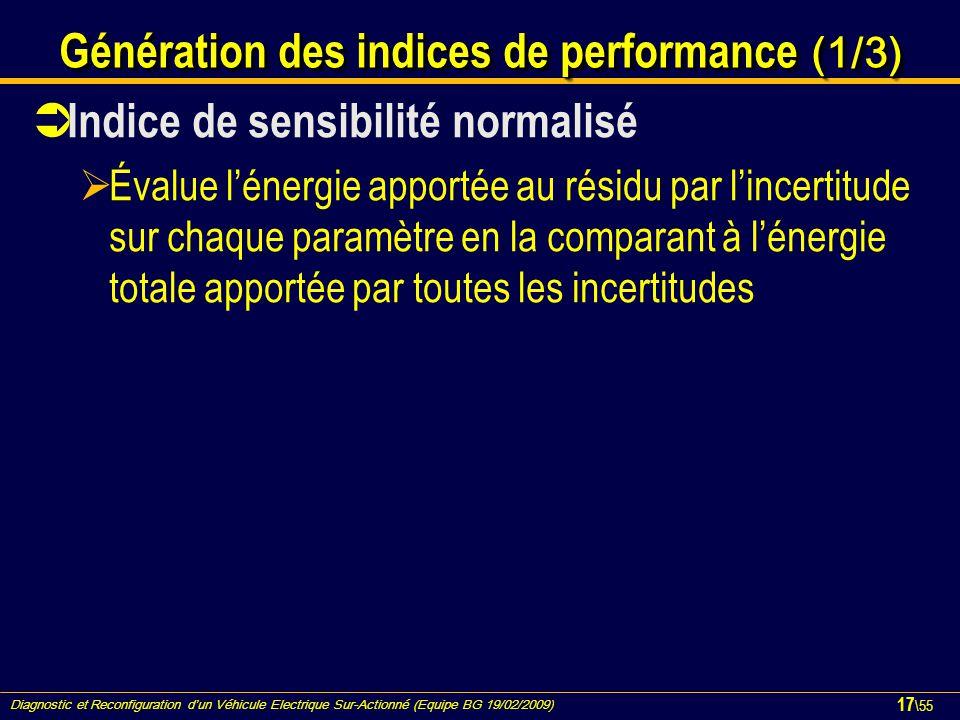 Diagnostic et Reconfiguration d'un Véhicule Electrique Sur-Actionné (Equipe BG 19/02/2009) 17 \55 Génération des indices de performance (1/3)  Indice de sensibilité normalisé  Évalue l'énergie apportée au résidu par l'incertitude sur chaque paramètre en la comparant à l'énergie totale apportée par toutes les incertitudes