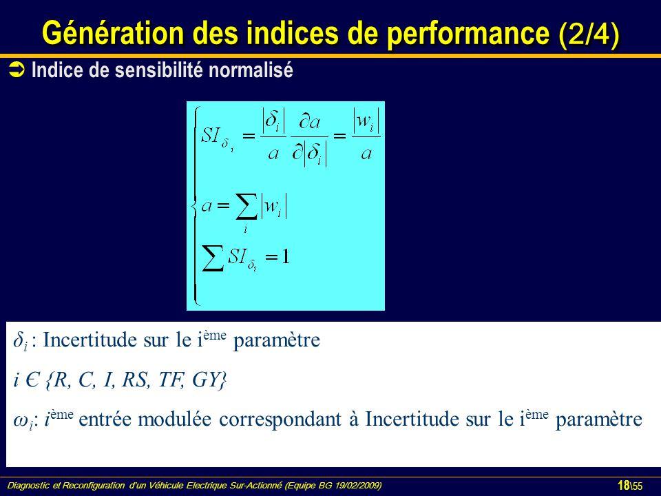 Diagnostic et Reconfiguration d'un Véhicule Electrique Sur-Actionné (Equipe BG 19/02/2009) 18 \55 Génération des indices de performance (2/4)  Indice de sensibilité normalisé δ i : Incertitude sur le i ème paramètre i Є {R, C, I, RS, TF, GY} ω i : i ème entrée modulée correspondant à Incertitude sur le i ème paramètre