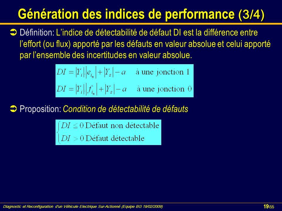 Diagnostic et Reconfiguration d'un Véhicule Electrique Sur-Actionné (Equipe BG 19/02/2009) 19 \55  Définition: L'indice de détectabilité de défaut DI est la différence entre l'effort (ou flux) apporté par les défauts en valeur absolue et celui apporté par l'ensemble des incertitudes en valeur absolue.