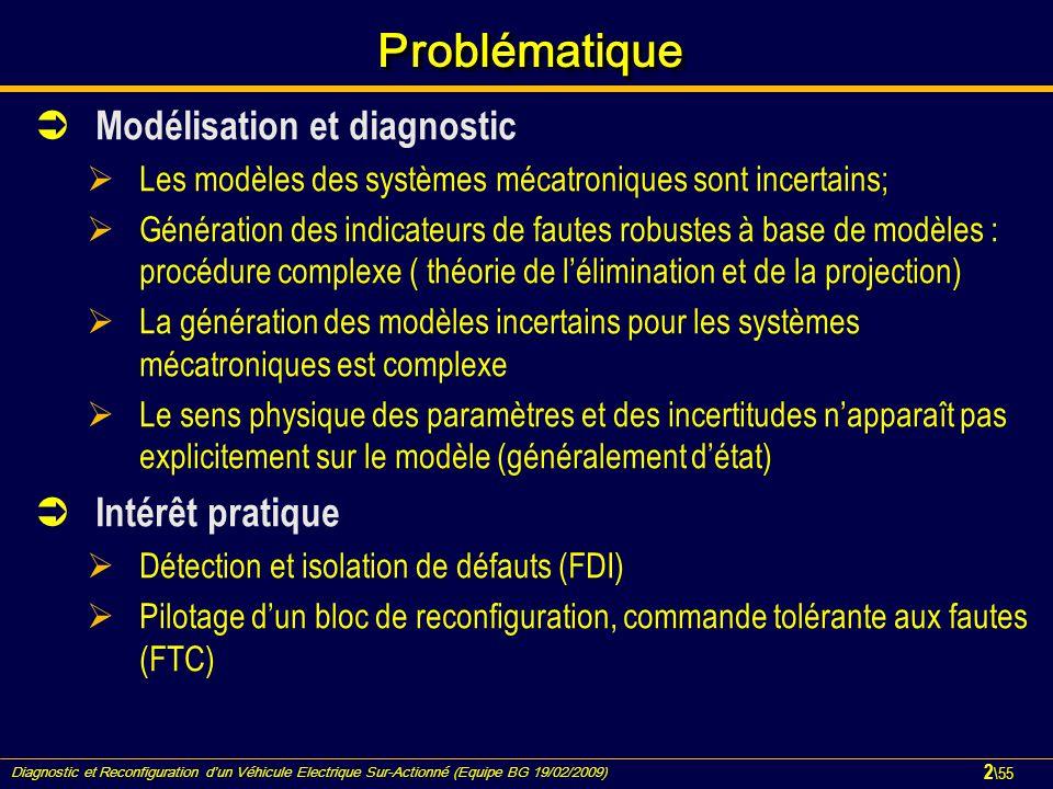 Diagnostic et Reconfiguration d'un Véhicule Electrique Sur-Actionné (Equipe BG 19/02/2009) 2 \55 ProblématiqueProblématique  Modélisation et diagnostic  Les modèles des systèmes mécatroniques sont incertains;  Génération des indicateurs de fautes robustes à base de modèles : procédure complexe ( théorie de l'élimination et de la projection)  La génération des modèles incertains pour les systèmes mécatroniques est complexe  Le sens physique des paramètres et des incertitudes n'apparaît pas explicitement sur le modèle (généralement d'état)  Intérêt pratique  Détection et isolation de défauts (FDI)  Pilotage d'un bloc de reconfiguration, commande tolérante aux fautes (FTC)