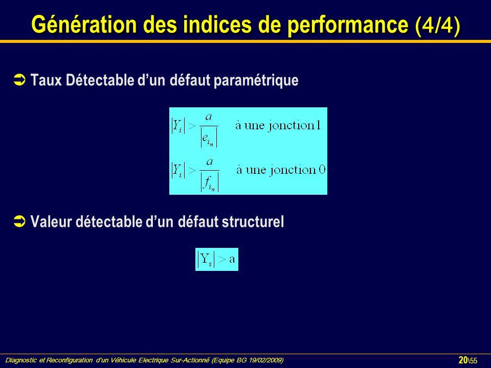 Diagnostic et Reconfiguration d'un Véhicule Electrique Sur-Actionné (Equipe BG 19/02/2009) 20 \55 Génération des indices de performance (4/4)  Taux Détectable d'un défaut paramétrique  Valeur détectable d'un défaut structurel