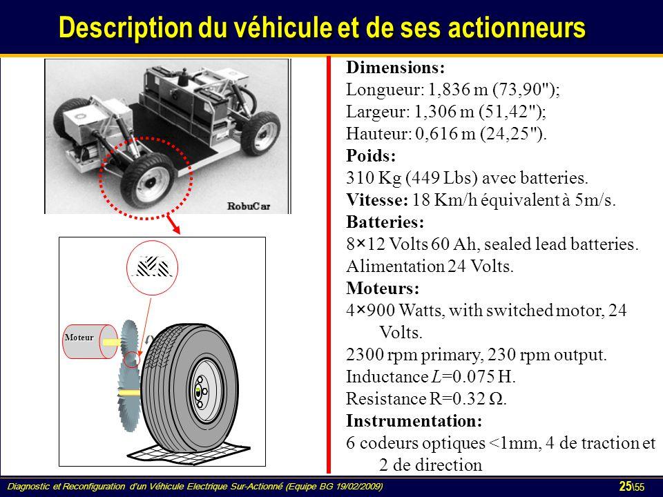 Diagnostic et Reconfiguration d'un Véhicule Electrique Sur-Actionné (Equipe BG 19/02/2009) 25 \55 Description du véhicule et de ses actionneurs Dimens
