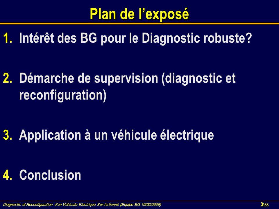 Diagnostic et Reconfiguration d'un Véhicule Electrique Sur-Actionné (Equipe BG 19/02/2009) 14 \55 MSe:w L R:R n I:L n De*:z L De*:z R Se: u SSf: i MSe:w R 1 2 3 5 4 7 8 9 10 6 Génération de RRAs robustes (2/3) (mise en oeuvre sur un exemple)