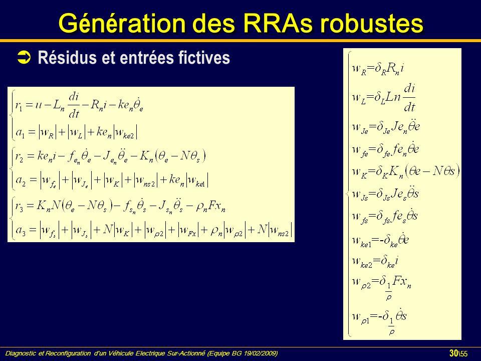 Diagnostic et Reconfiguration d'un Véhicule Electrique Sur-Actionné (Equipe BG 19/02/2009) 30 \55 G é n é ration des RRAs robustes  Résidus et entrée