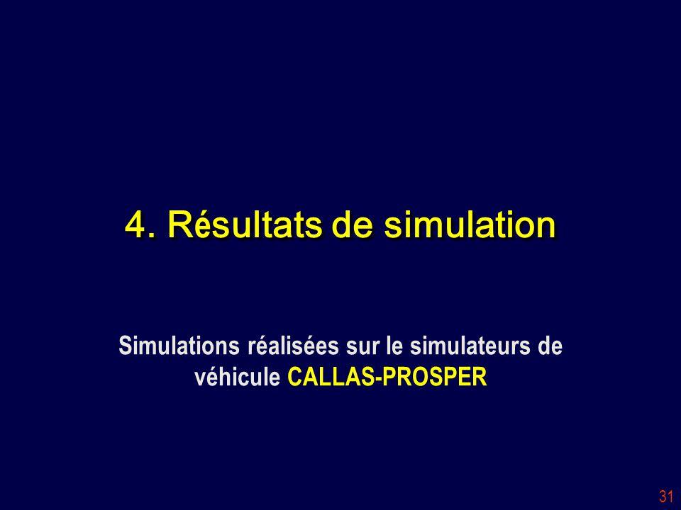31 4. R é sultats de simulation Simulations réalisées sur le simulateurs de véhicule CALLAS-PROSPER