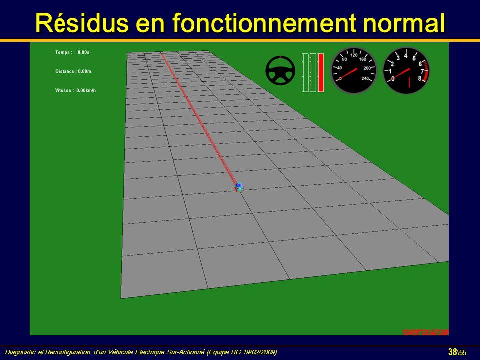 Diagnostic et Reconfiguration d'un Véhicule Electrique Sur-Actionné (Equipe BG 19/02/2009) 38 \55 R é sidus en fonctionnement normal