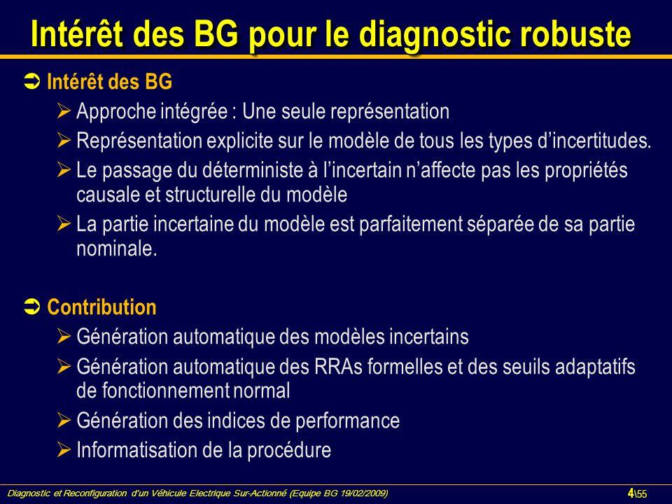 Diagnostic et Reconfiguration d'un Véhicule Electrique Sur-Actionné (Equipe BG 19/02/2009) 4 \55 Intérêt des BG pour le diagnostic robuste  Intérêt d