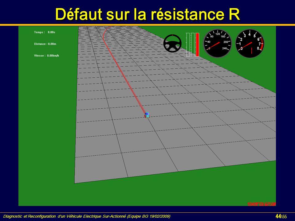 Diagnostic et Reconfiguration d'un Véhicule Electrique Sur-Actionné (Equipe BG 19/02/2009) 44 \55 D é faut sur la r é sistance R