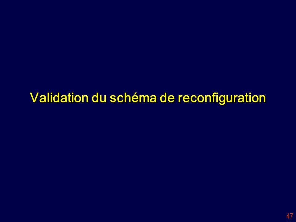 47 Validation du schéma de reconfiguration