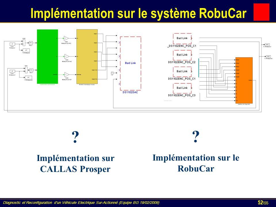 Diagnostic et Reconfiguration d'un Véhicule Electrique Sur-Actionné (Equipe BG 19/02/2009) 52 \55 Implémentation sur le système RobuCar ? Implémentati