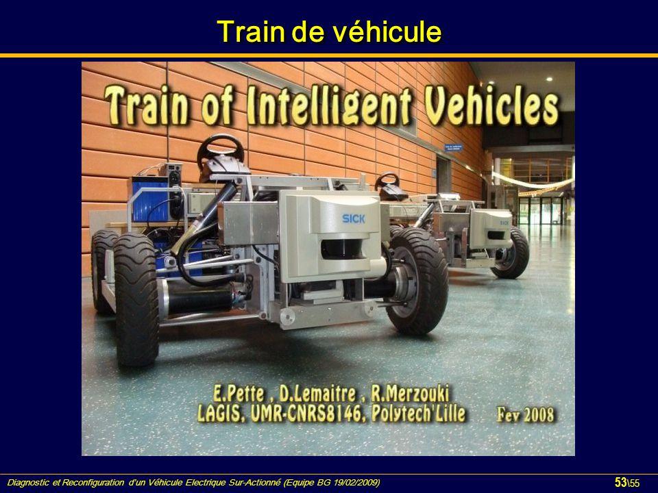 Diagnostic et Reconfiguration d'un Véhicule Electrique Sur-Actionné (Equipe BG 19/02/2009) 53 \55 Train de véhicule