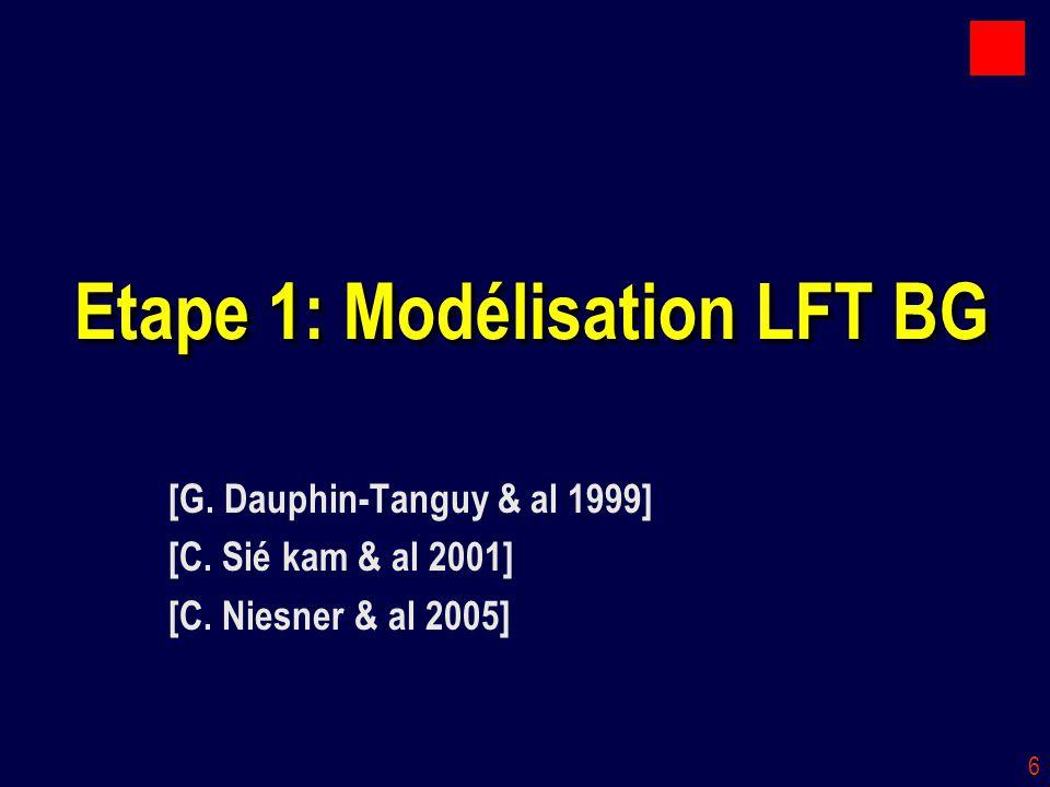 6 Etape 1: Modélisation LFT BG [G. Dauphin-Tanguy & al 1999] [C. Sié kam & al 2001] [C. Niesner & al 2005]