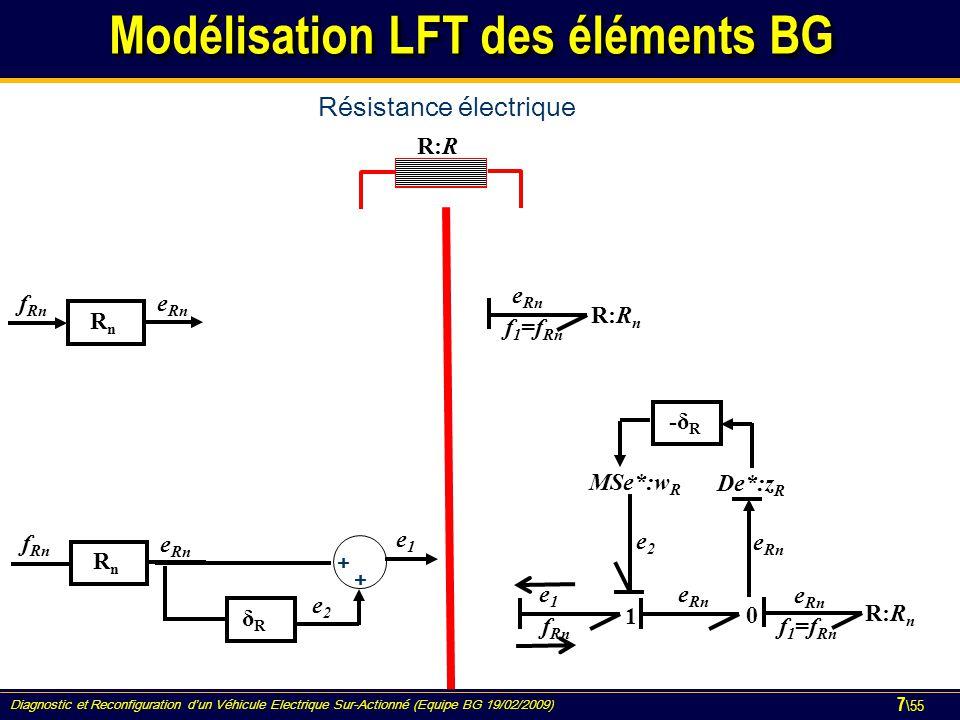 Diagnostic et Reconfiguration d'un Véhicule Electrique Sur-Actionné (Equipe BG 19/02/2009) 7 \55 Modélisation LFT des éléments BG Modélisation LFT des éléments BG R n f Rn e Rn e1e1 e2e2 + + δR δR 1 0 R:R n De*:z R MSe*:w R -δ R e1e1 f Rn e Rn f 1 =f Rn e Rn e2e2 R n f Rn e Rn R:R n f 1 =f Rn e Rn Résistance électrique R:R