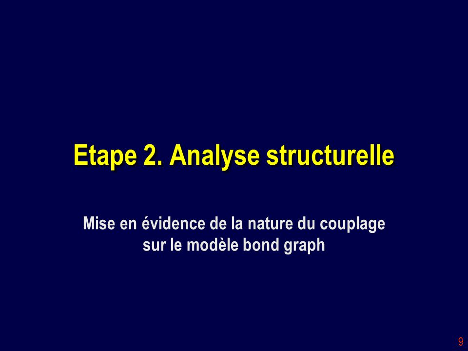 Diagnostic et Reconfiguration d'un Véhicule Electrique Sur-Actionné (Equipe BG 19/02/2009) 10 \55 Analyse structurelle  Système propre et observable  [C.