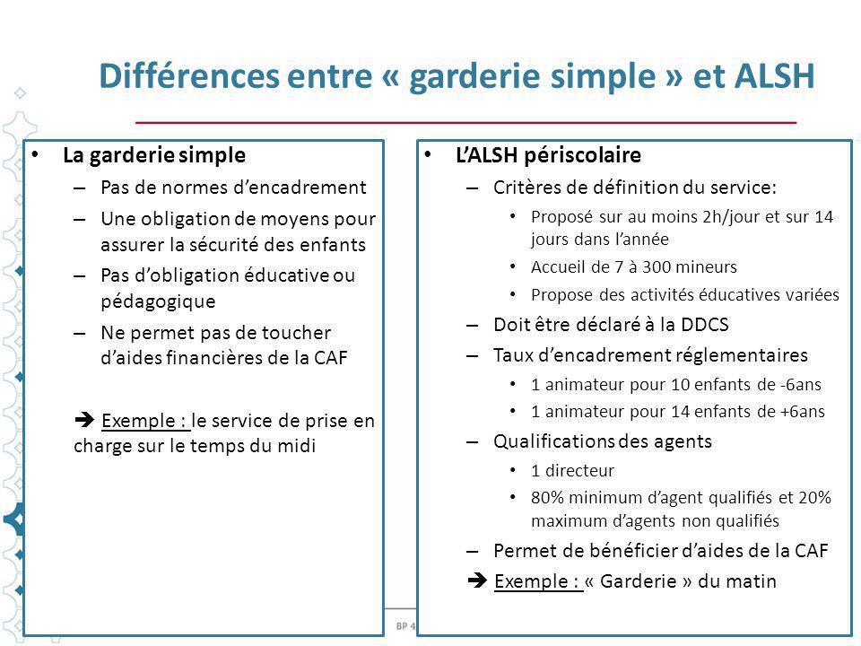 Différences entre « garderie simple » et ALSH L'ALSH périscolaire – Critères de définition du service: Proposé sur au moins 2h/jour et sur 14 jours da
