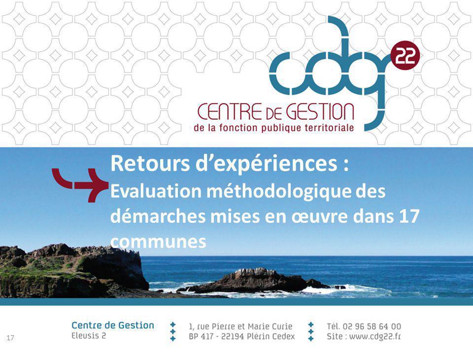 Retours d'expériences : Evaluation méthodologique des démarches mises en œuvre dans 17 communes 17