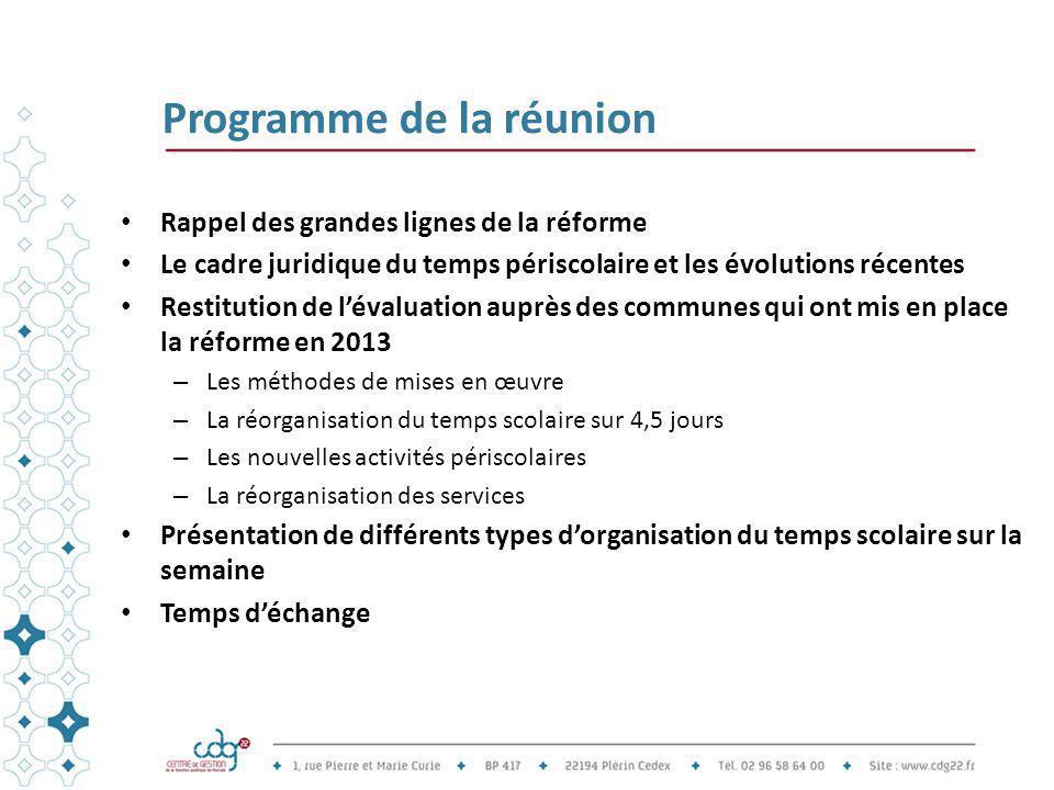 Programme de la réunion Rappel des grandes lignes de la réforme Le cadre juridique du temps périscolaire et les évolutions récentes Restitution de l'é