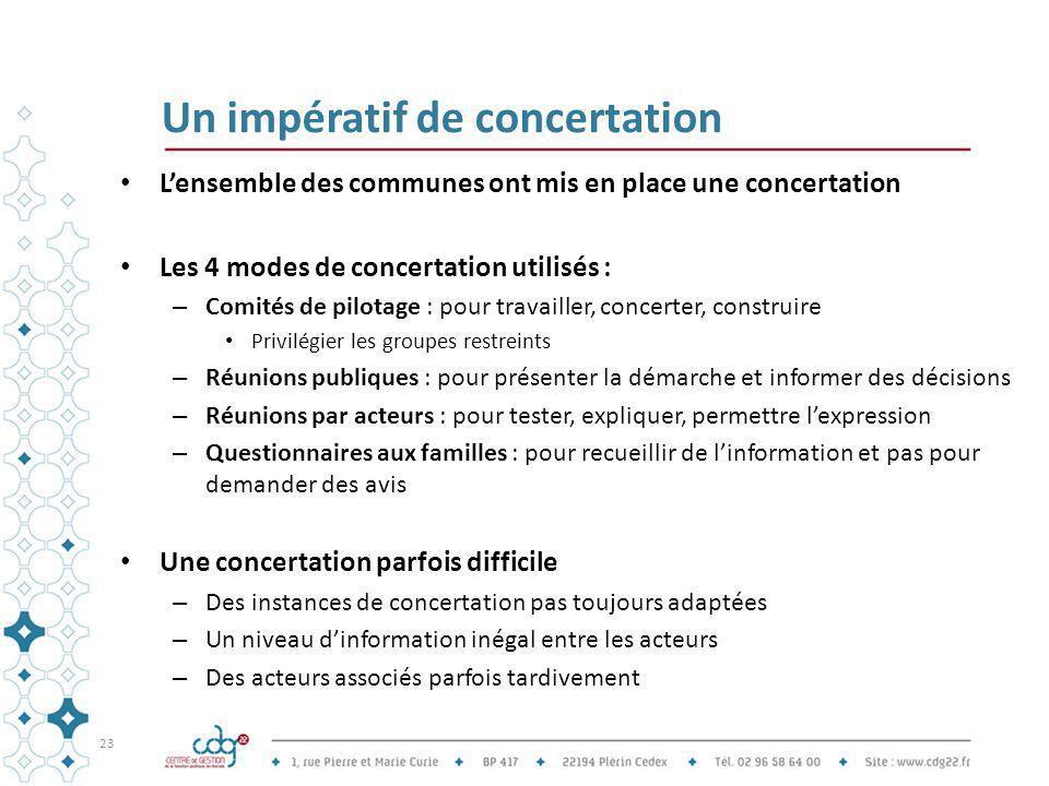 Un impératif de concertation L'ensemble des communes ont mis en place une concertation Les 4 modes de concertation utilisés : – Comités de pilotage :