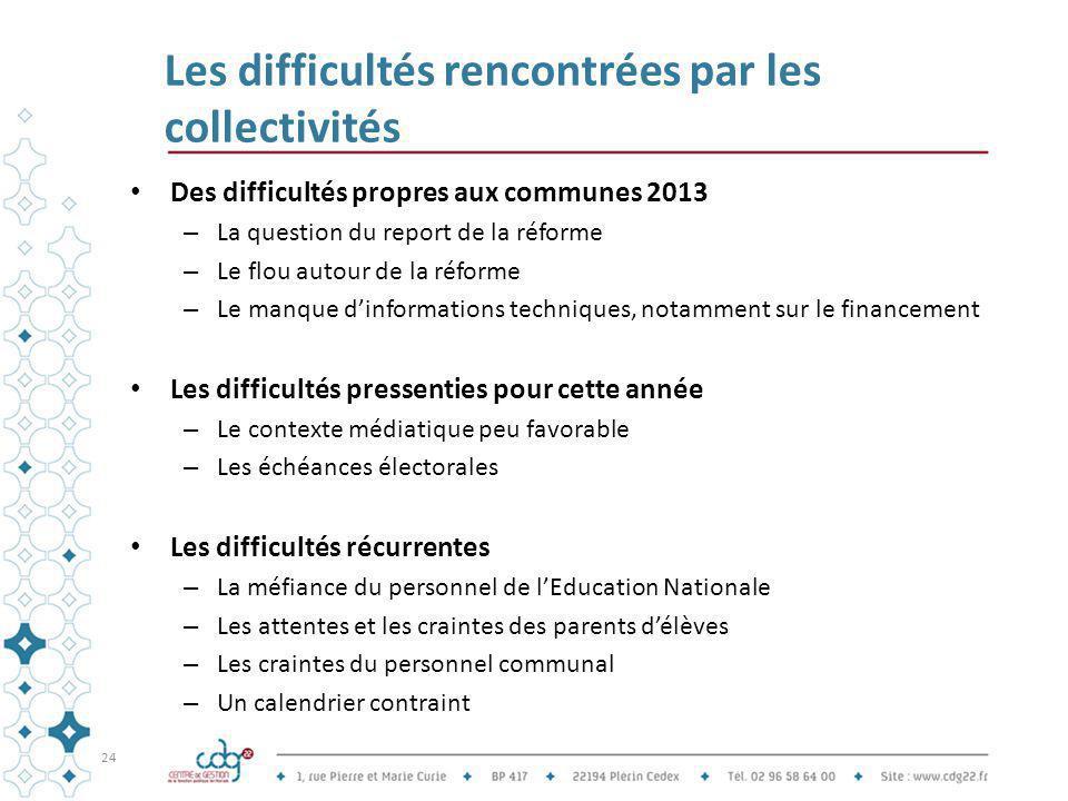 Les difficultés rencontrées par les collectivités Des difficultés propres aux communes 2013 – La question du report de la réforme – Le flou autour de