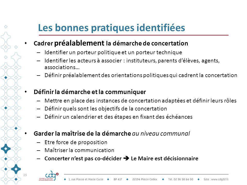 Les bonnes pratiques identifiées Cadrer préalablement la démarche de concertation – Identifier un porteur politique et un porteur technique – Identifi