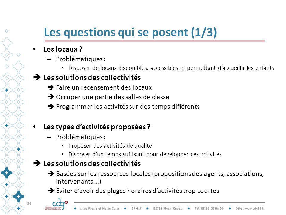 Les questions qui se posent (1/3) Les locaux ? – Problématiques : Disposer de locaux disponibles, accessibles et permettant d'accueillir les enfants 
