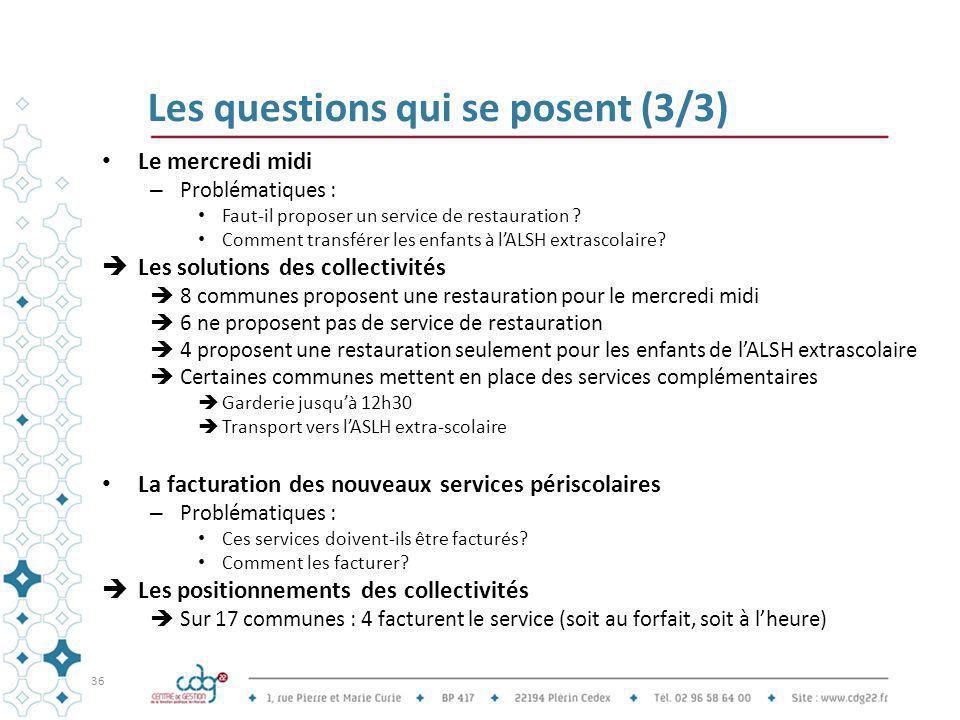 Les questions qui se posent (3/3) Le mercredi midi – Problématiques : Faut-il proposer un service de restauration ? Comment transférer les enfants à l